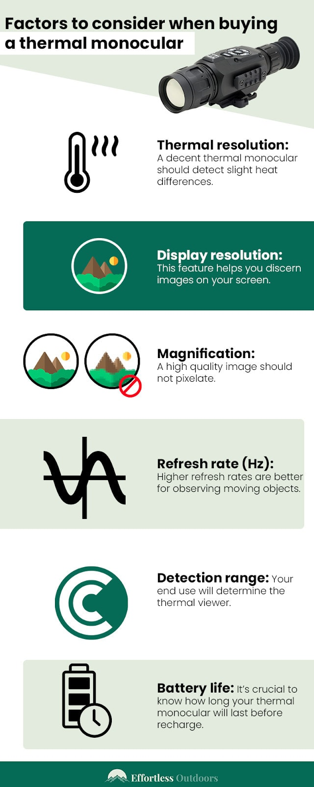 Best Thermal Monocular infographic