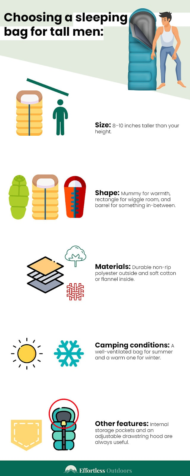 best sleeping bag for tall man infographic